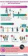 Как на самом деле работает социальное дистанцирование