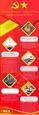 Славные исторические страницы Вьетнама с момента основания партии