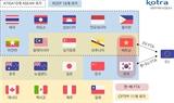 베트남 RCEP으로 글로벌가치사슬(GVC)에 날개를 달다