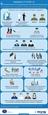 Постановление правительства о закупке и использовании вакцины от COVID-19