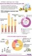 Привлечение ПИИ достигло 546 млрд. долл. США. за первые месяца 2021 года