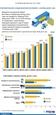 Положительное сальдо торгового баланса Вьетнама составляет 129 млрд. долл. США