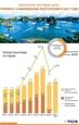 Куангнинь поставил цель принять 10 миллионов посетителей в 2021 году