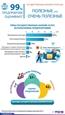 99% предприятий оценивают государственные онлайн-услуги как полезные или очень полезные