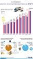 За 8 месяцев 2021 года импортно – экспортный товарооборот вырос на 272%